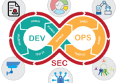 DevSecOps Diagram and Scheme