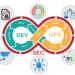 DevSecOps Diagram and Scheme